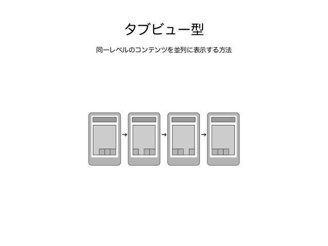 弁当箱型/ダッシュボード型 関連コンテンツを一目で表示する方法