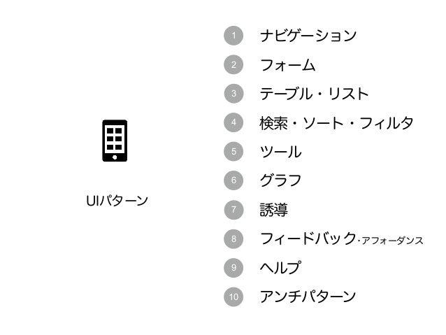 フォーム サインインや登録、チェックアウトなどの表示パターン