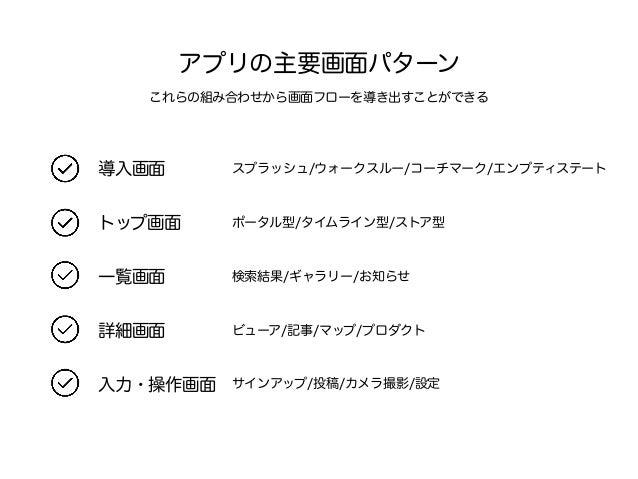 """UI Patterns for Smartphone"" HCD-Net SD #6 2014"