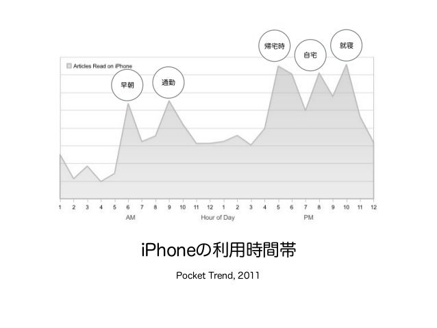 © UX INSPIRATION! http://uxxinspiration.com/2014/02/ux-timeline/