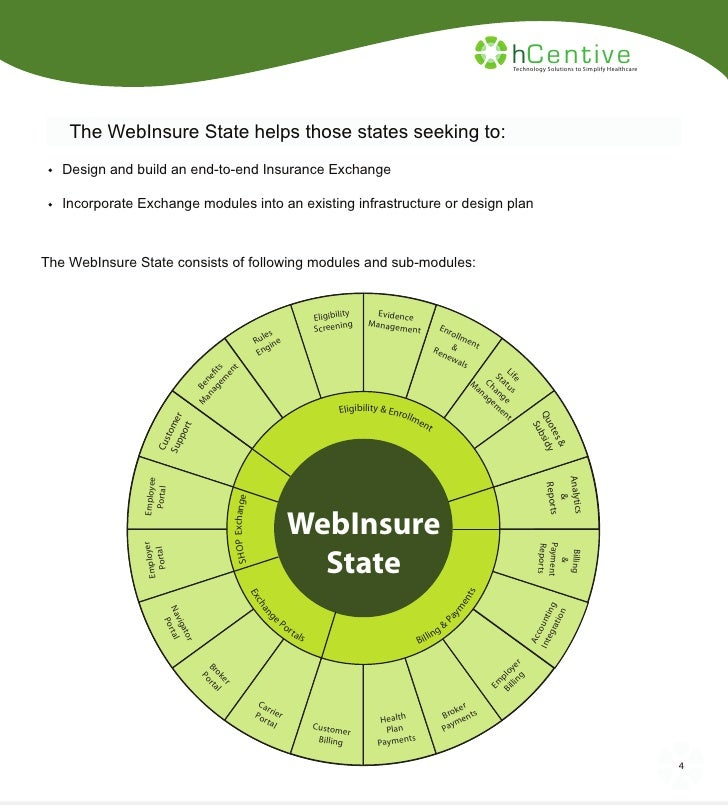 hCentive webinsure state