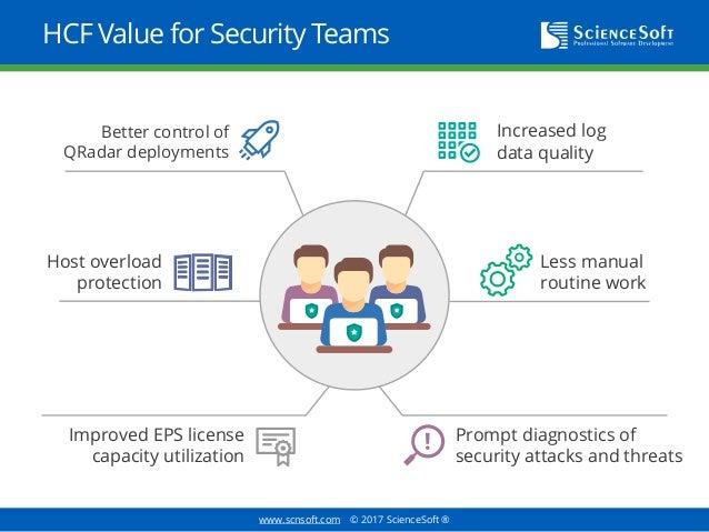 Health Check Framework for IBM QRadar SIEM: Product Overview