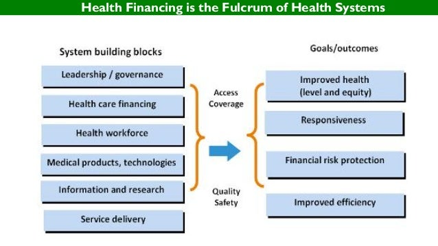 Policy Framework For Health Care Financing Reform In Nigeria