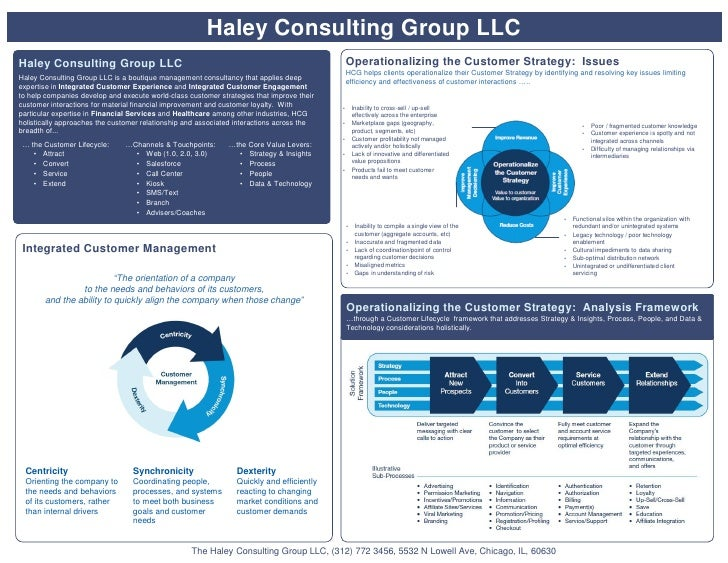 Haley Consulting Group LLC Haley Consulting Group LLC                                                                     ...