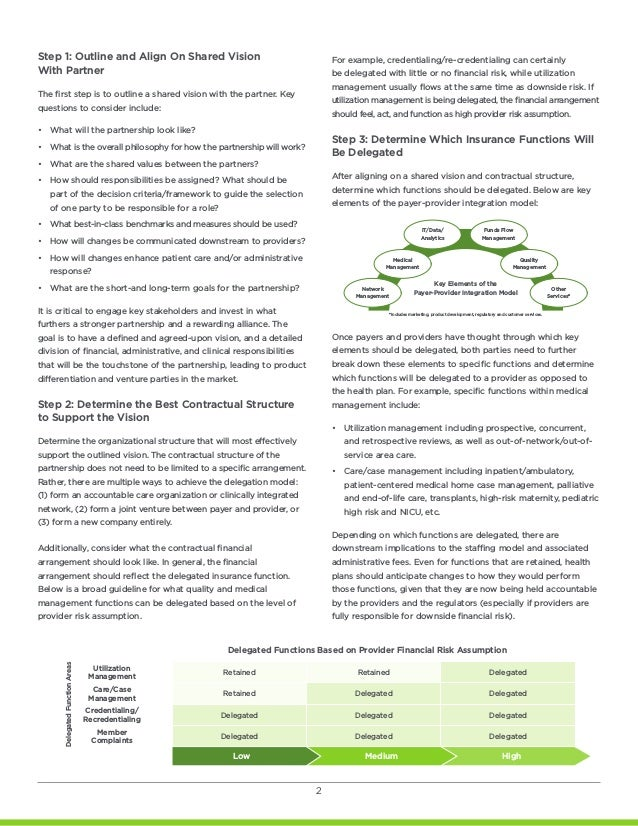 Health Plan Delegation Model In The Aca Era Whitepaper