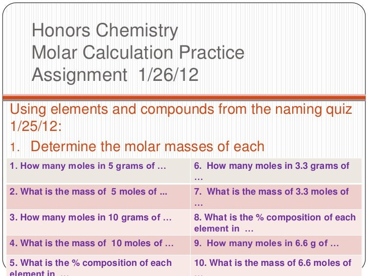 Honors Chemistry     Molar Calculation Practice     Assignment 1/26/12Using elements and compounds from the naming quiz1/2...