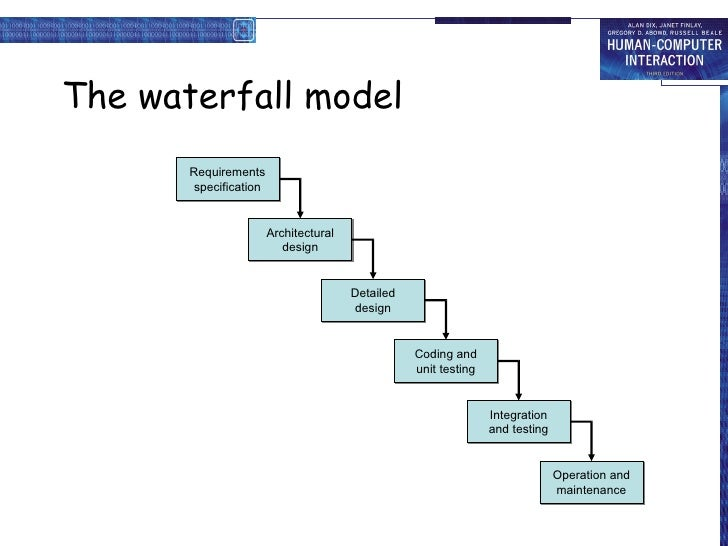Hci chapter 6 for Waterfall design model