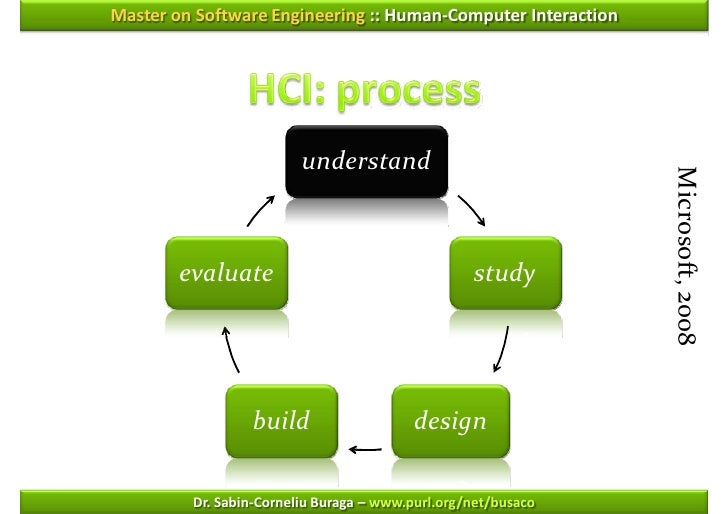 software engineering and hci A working group was convened to consider human-computer interaction (hci) issues in relation to software engineering (se) courses two broad questions.