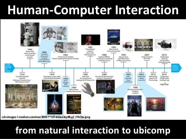 Hci 2018 10 10 Natural User Interfaces Ubiquitous Computing