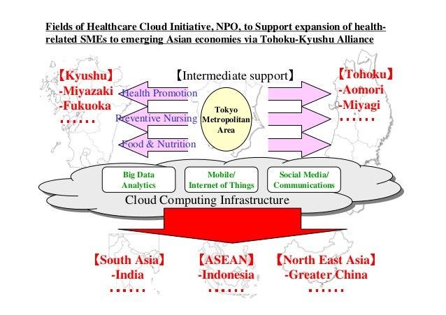 Cloud Computing InfrastructureCloud Computing Infrastructure Tokyo Metropolitan Area Big Data Analytics Mobile/ Internet o...