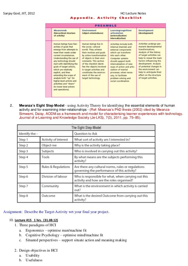 identifying perspectives in psychology assignment Identify and explain historical figures who contributed to modern perspectives on abnormal psychology identify and provide examples first written assignment for.