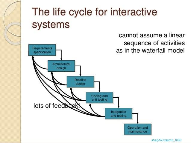 design research interactive systems Information about the research group interactive systems – department of informatics systems, alpen-adria-universität klagenfurt.