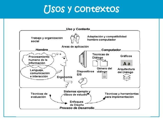 • Uso de dispositivos • La adaptación a las tareas • Las metáforas • Cultura • Los controles y sus comportamientos • Naveg...