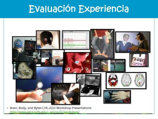 http://www.affectiveinterfaces.com/demos/ http://vimeo.com/14110901# http://www.affectiveinterfaces.com/libra ry/sample-st...