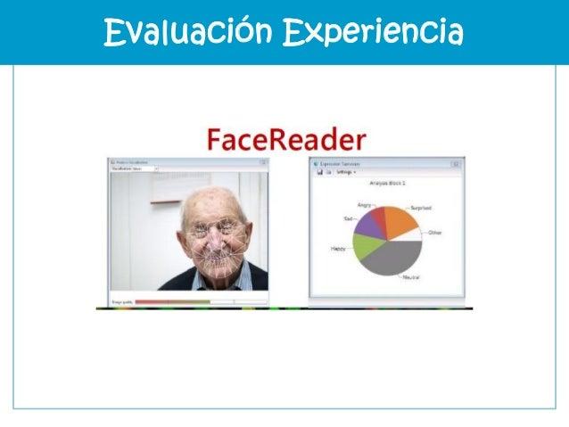 E-Prime Extensions for Tobii Evaluación Experiencia