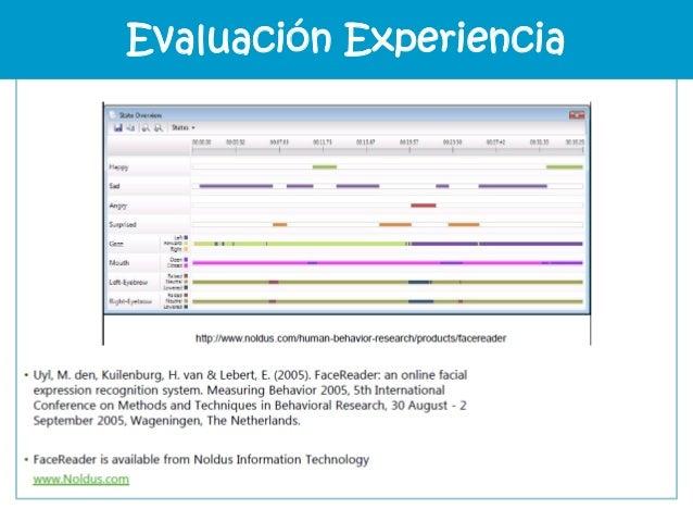 http://emotiv.com/ Evaluación Experiencia