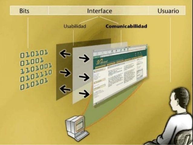 """Definición: """" Proveer un entendimiento de la forma en que los usuarios trabajan, las tareas que necesitan ejecutar y la fo..."""