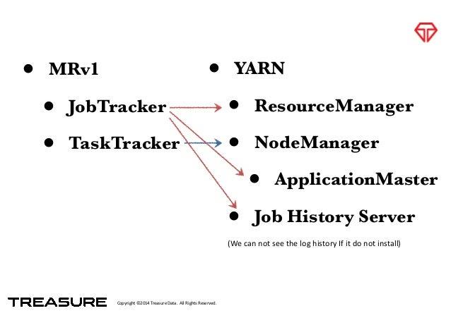 Copyright*©2014*Treasure*Data.**All*Rights*Reserved. • MRv1 • JobTracker • TaskTracker • YARN • ResourceManager • NodeMana...