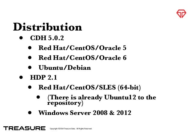 Copyright*©2014*Treasure*Data.**All*Rights*Reserved. Distribution • CDH 5.0.2 • Red Hat/CentOS/Oracle 5 • Red Hat/CentOS/O...