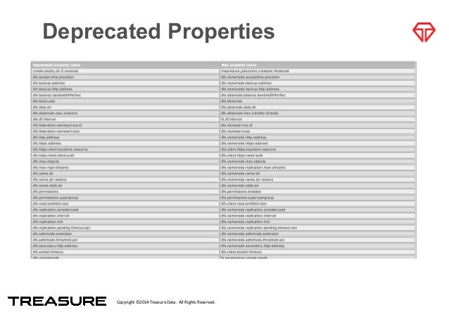 Copyright*©2014*Treasure*Data.**All*Rights*Reserved. Deprecated Properties