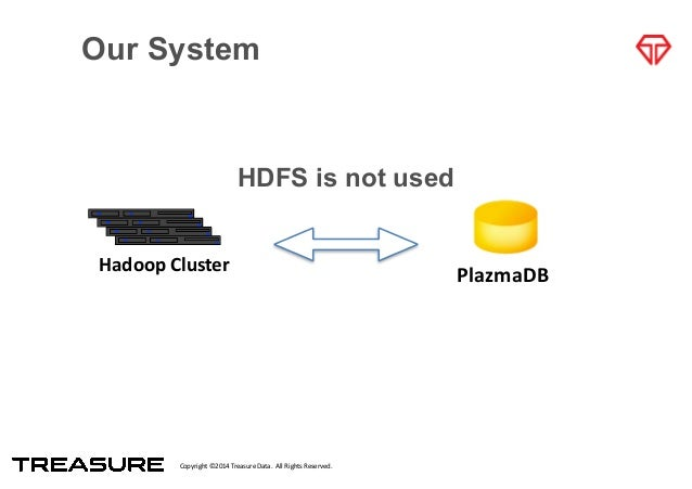 Copyright*©2014*Treasure*Data.**All*Rights*Reserved. Hadoop&Cluster PlazmaDB Our System HDFS is not used