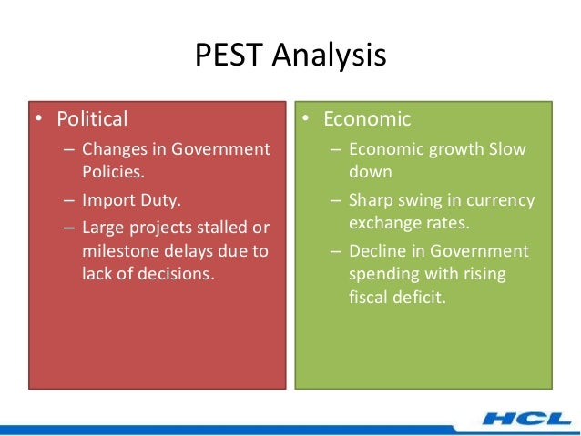 pest analysis for hcl Definition: pest analysis is a measurement tool which is used to assess markets  for a particular product or a business at a given time frame pest stands for.