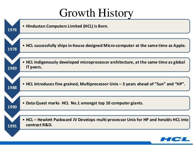 Govt Konkan Railway Corporation Limited (KRCL) Jobs 2018-2019 - Sarkari Naukri