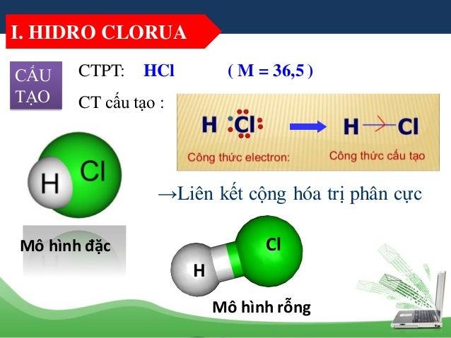 ... Hình Rỗng H Cl; 7. 8 I. Hidro Clorua ...