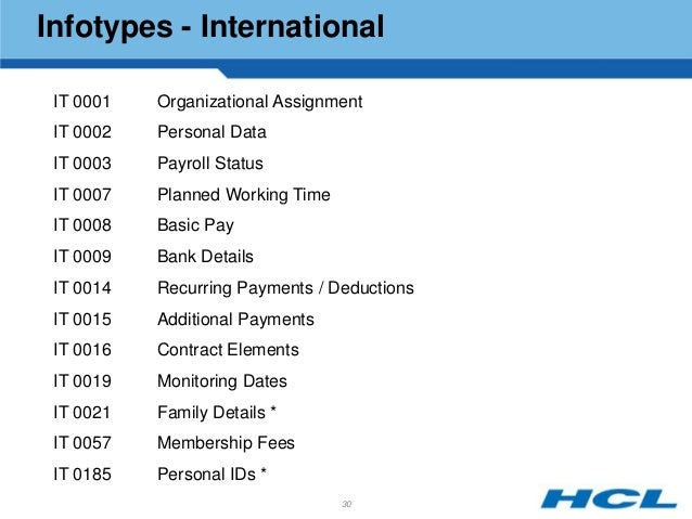Hcl indian payroll3 introductionpayroll coverage overviewpayroll structurewage structurepayroll related infotypespayroll coverage detailedpayroll reporting 29 30 sciox Choice Image