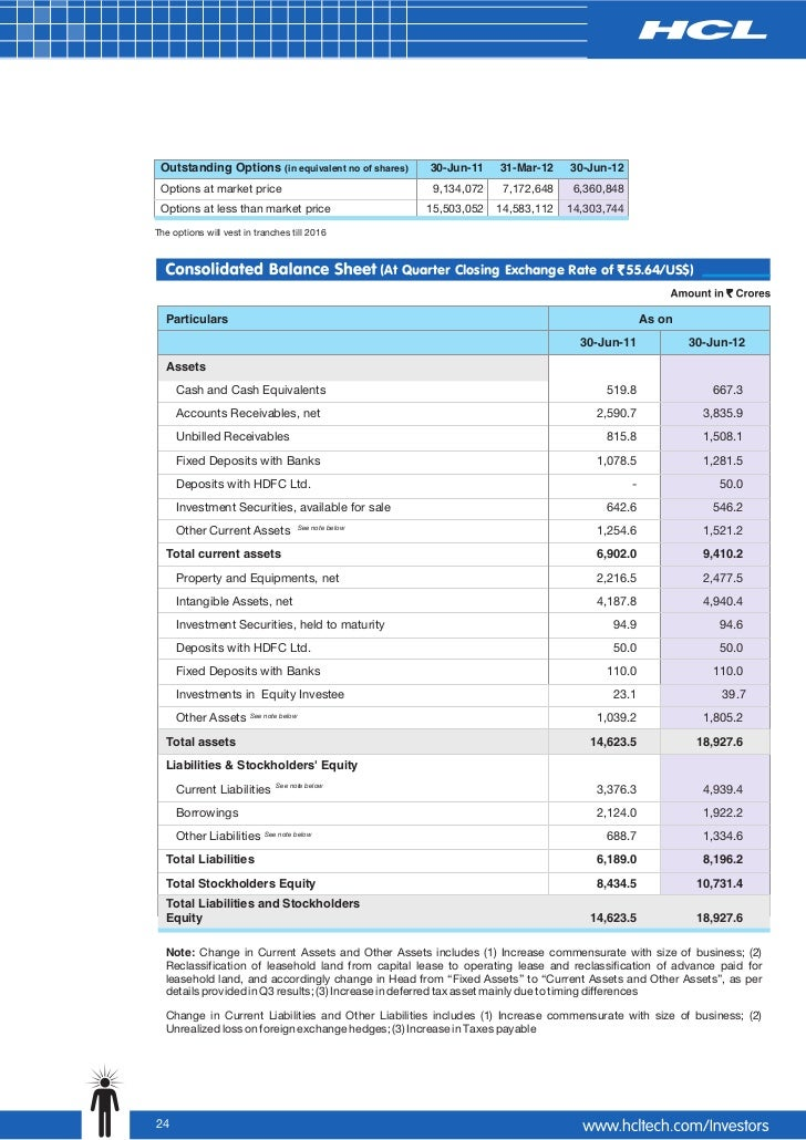 Stock options fas 123r