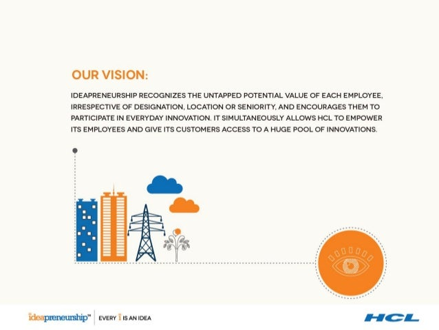 OUR VISION:   IDEAPRENEURSHIP RECOGNIZES THE UNTAPPED POTENTIAL VALUE OF EACH EMPLOYEE,   IRRESPECTIVE OF DESIGNATION,  LO...