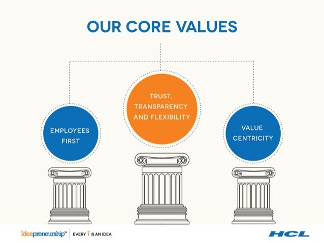 OUR CORE VALUES  TRUST _ TRANSPARENCY ,   AND FLEXIBILITY ,7  f EMPLOYEES ' HRST     I-'¢: l_