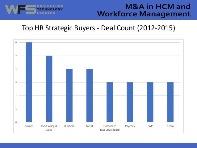 M&A in HCM and Workforce Management