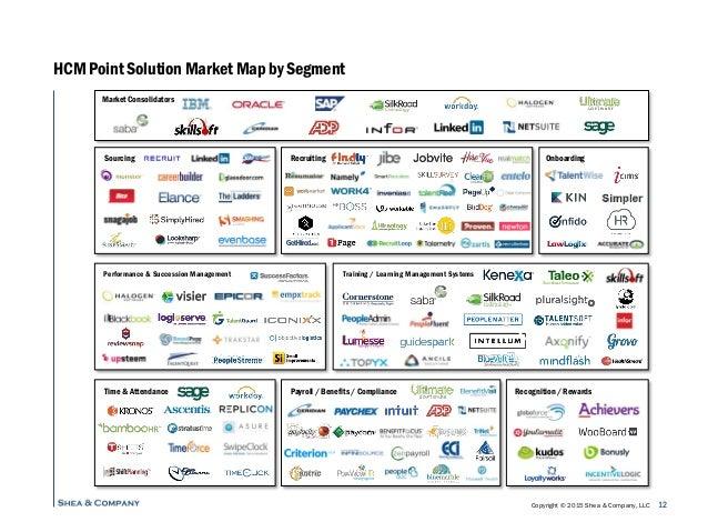 Human Capital Management Software Market Overview 2015