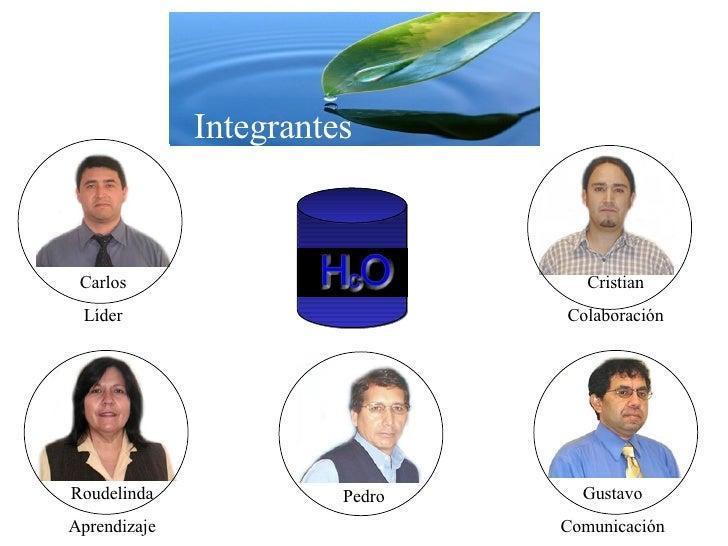 Integrantes Roudelinda Aprendizaje Pedro Cristian Colaboración Gustavo Comunicación Carlos Líder