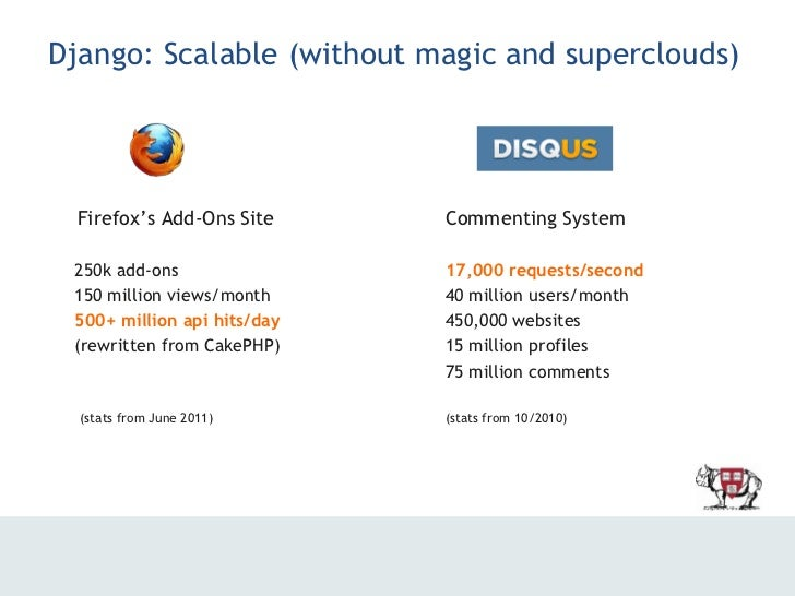 Django in the Office: Get Your Admin for Nothing and Your SQL for Free