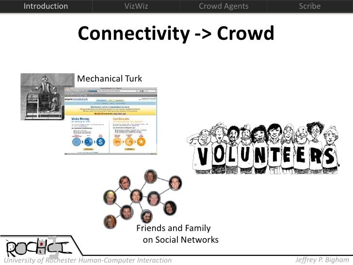 Crowd Agents: Interactive Crowd-Powered Systems in the