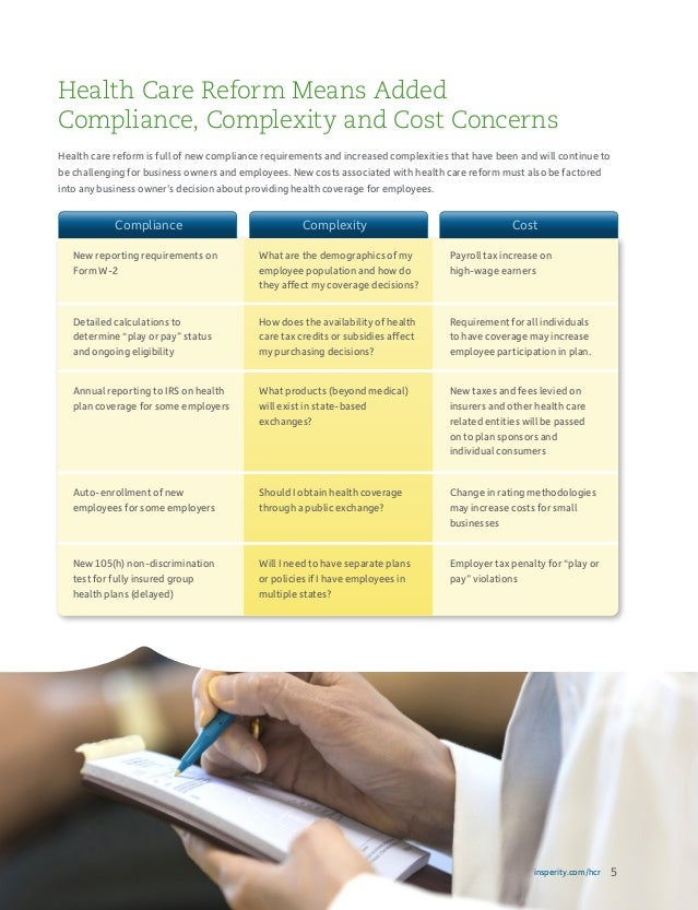 HealthCare Reform Roadmap