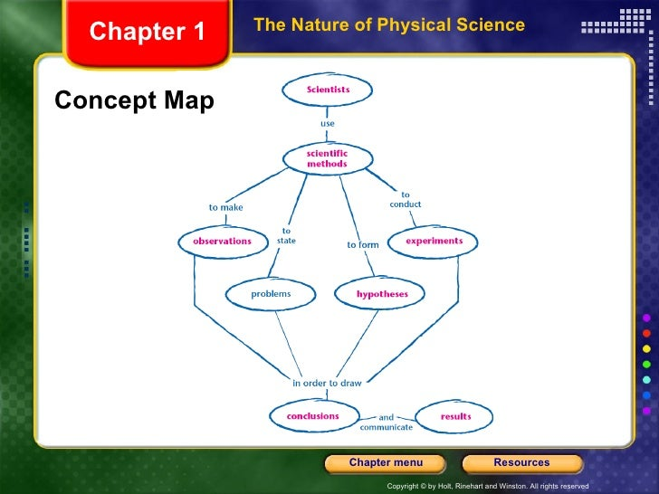 Physical Science Chapter 1 Sections 1, 2, and 3