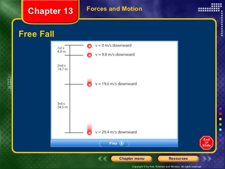 Free Fall Forces and Motion Chapter 13