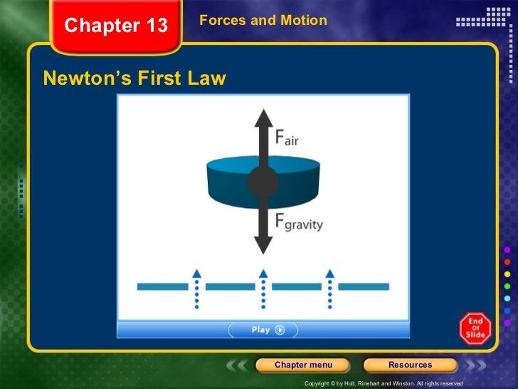 Newton's First Law Forces and Motion Chapter 13