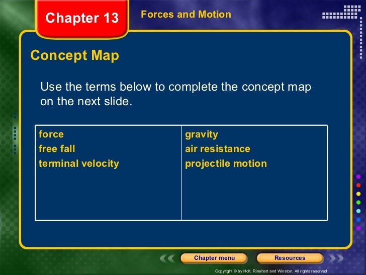 Concept Map Chapter 13 Forces and Motion Use the terms below to complete the concept map on the next slide. gravity air re...