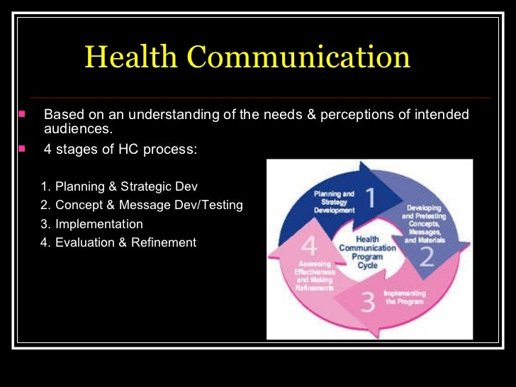 developing effective communication in health Bmc public health 2016 sep 716:946 doi: 101186/s12889-016-3546-3  developing effective communication materials on the health effects of climate  change.