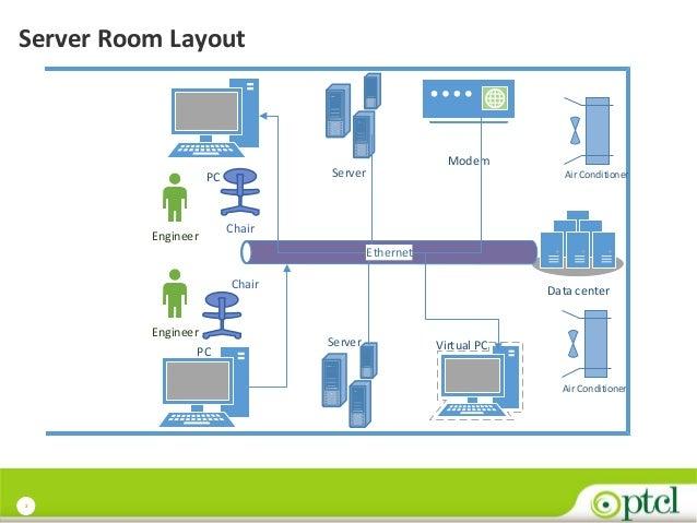 Hcte c c08 tdm for Room layout website
