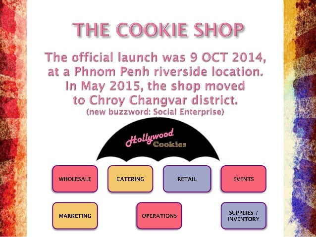 Hollywood Cookies Introduction Slide 3