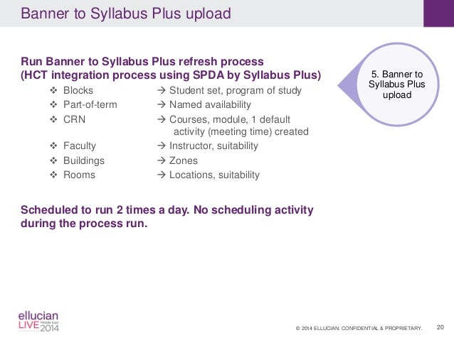 scheduling using syllabusplus at higher colleges of technology