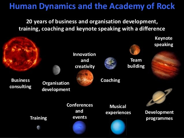 Human Dynamics Consulting, Training, Coaching and Speaking The Academy of Rock Conferences and events with a difference Bu...