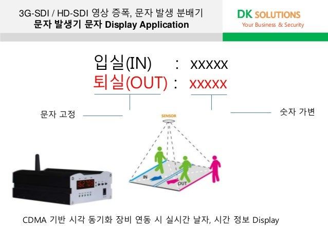 3G-SDI / HD-SDI 영상 증폭, 문자 발생 분배기 문자 발생기 문자 Display Application DK SOLUTIONS Your Business & Security 입실(IN) : xxxxx 퇴실(OUT...