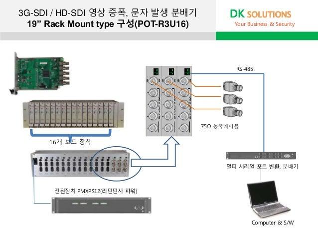 "3G-SDI / HD-SDI 영상 증폭, 문자 발생 분배기 19"" Rack Mount type 구성(POT-R3U16) DK SOLUTIONS Your Business & Security 16개 보드 장착 SDI INS..."