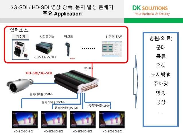 3G-SDI / HD-SDI 영상 증폭, 문자 발생 분배기 주요 Application DK SOLUTIONS Your Business & Security RS-485 동축케이블(150M) 동축케이블(150M) 동축케이블...